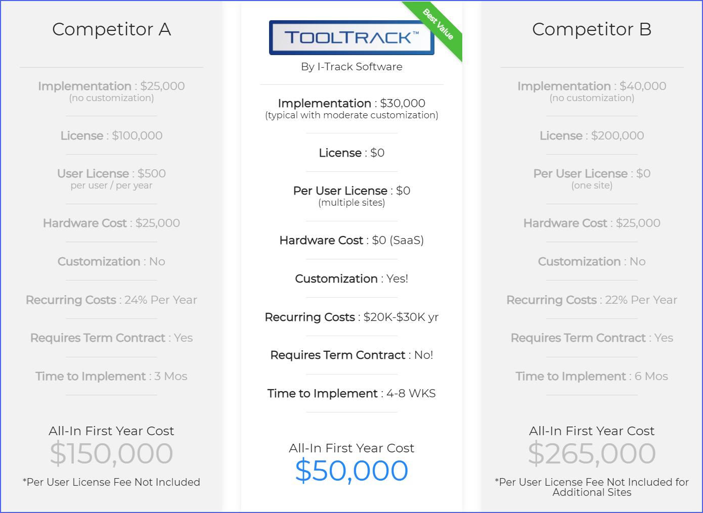 LIMS_Pricing_Comparison