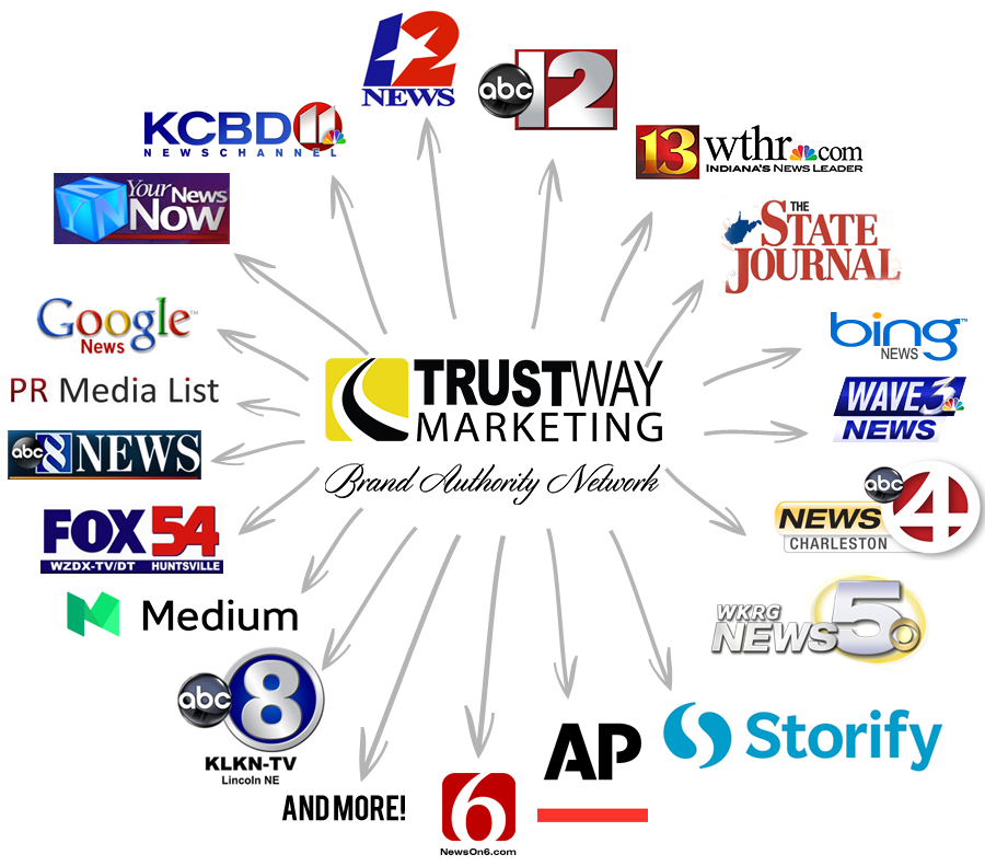 Leverage media contacts to build authority, credibility and sales