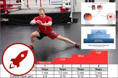 Starting Muay Thai Strength and Conditioning Video Series